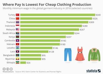 5-raisons-de-ne-plus-suivre-la-mode-salaire