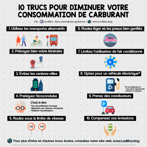 lesmins.blog - 10 trucs pour diminuer votre consommation d'essence