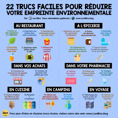 22-trucs-faciles-pour-reduire-votre-empreinte-environnementale-v2019.png