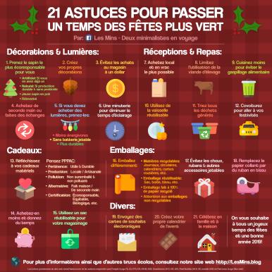LesMins.blog - 21 astuces pour passer un temps des fêtes plus vert