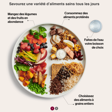Guide Alimentaire Page 1