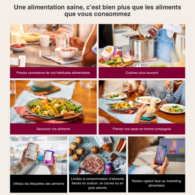 Guide Alimentaire Page 2